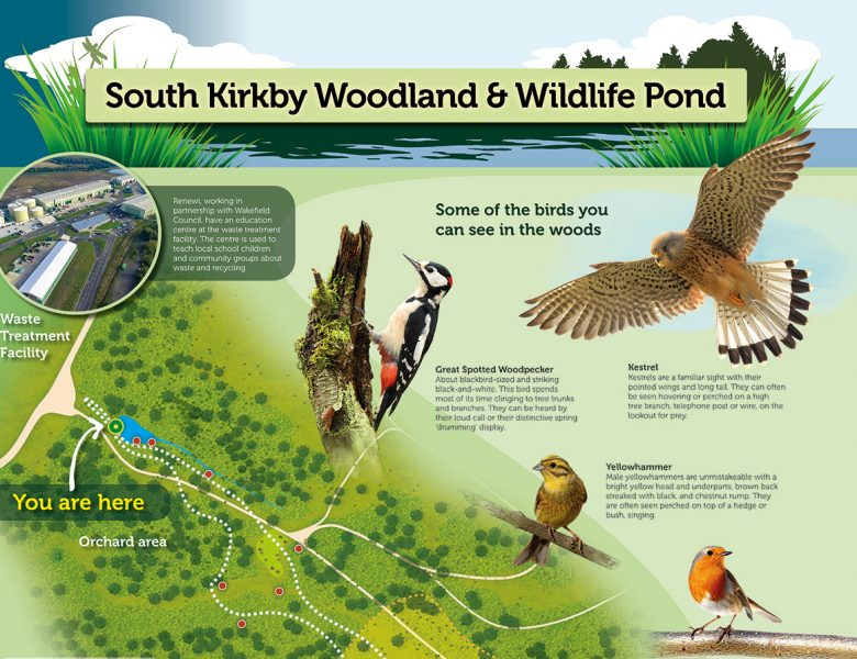 Wakefield Wildlife Signs